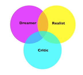 Disney.dreamer.realist.